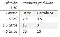 dilucion%201-20.JPG